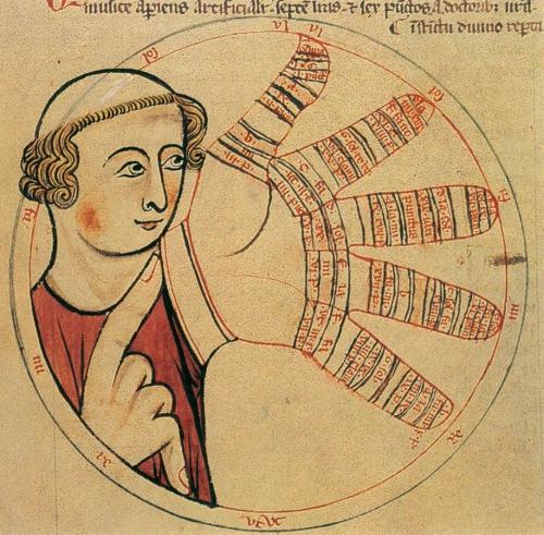 scientia artis musicae - main de Guido d'Arezzo - 1274 - Elias Salomonis Milan.jpg